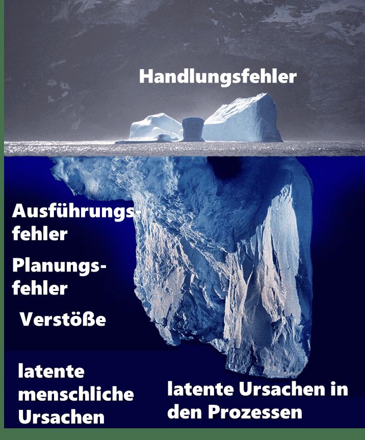Eisberg-Modell Fehler