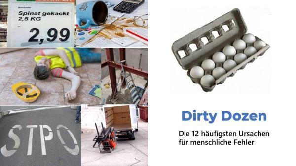 Null-Fehler-Management-die-haeufigsten-Fehlerursachen--Dirty-Dozen