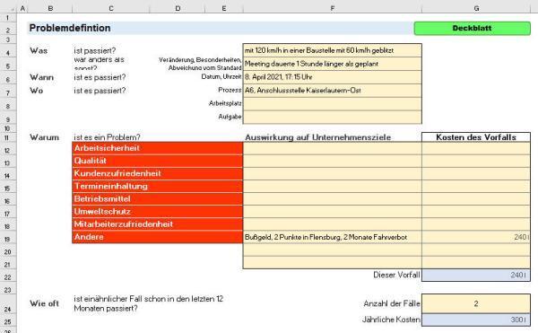 Null-Fehler-Management-Problemdefinition-Beispiel