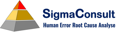 SigmaConsult-Human-Error-Root-Cause-Analyse